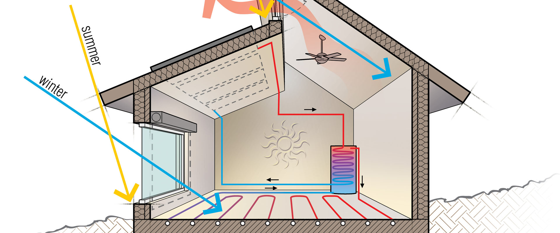 Passive Solar Heating PROJECT PAGE