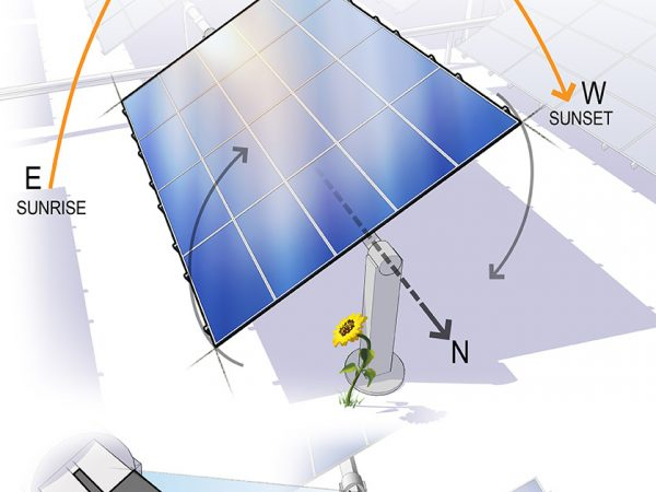 Sun-Tracking PV Array